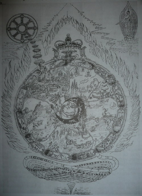 Gbr.Paticcasamuppada [sumber : Majalah Dhammacakka, 2006 ]